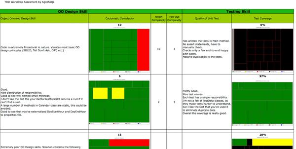 prog-assessment